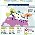 Infographics - New mediterranean trade routes
