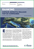 Coface Adriatic/Balkan Top 50 - 2016