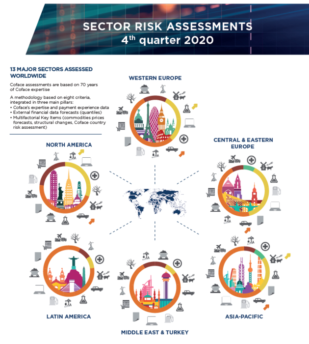 Q4-2020-sectors_risk_assessments_image630